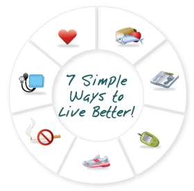 Life's Simple 7 Circle